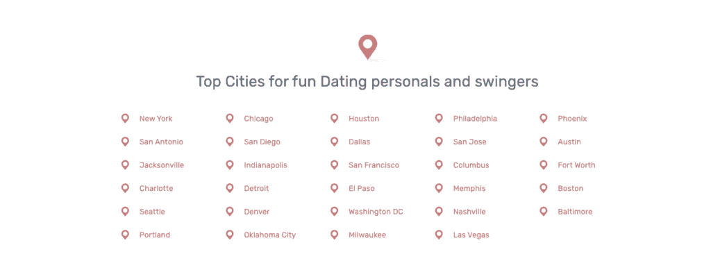 top cities for wellhello members